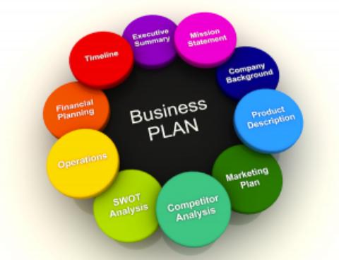 Business Plans